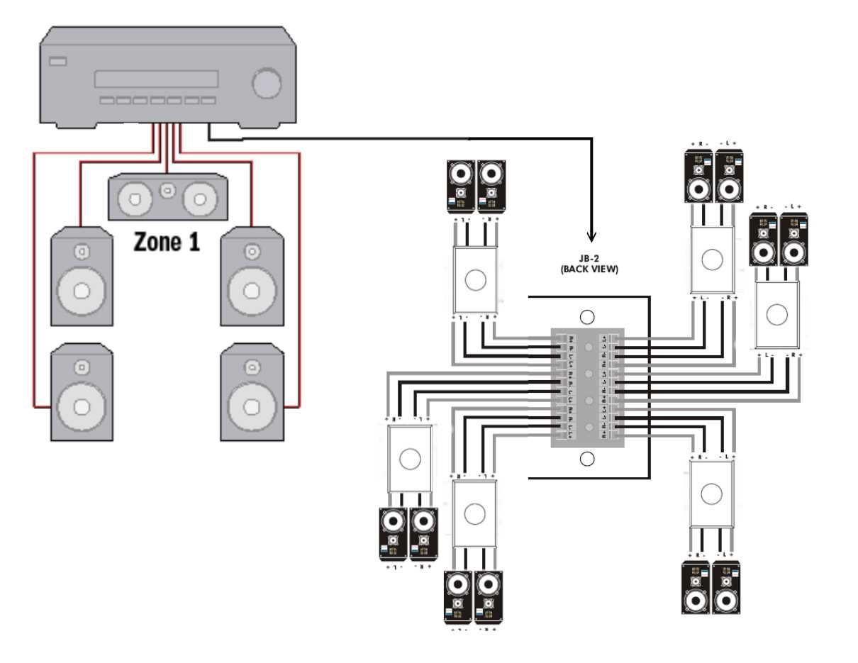 Mrb3 Audio System With Amp Wiring Diagram