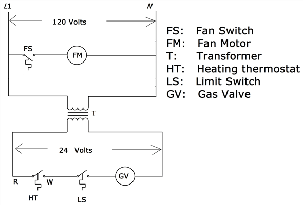 Obd2a To Obd2b Distributor Wiring Diagram