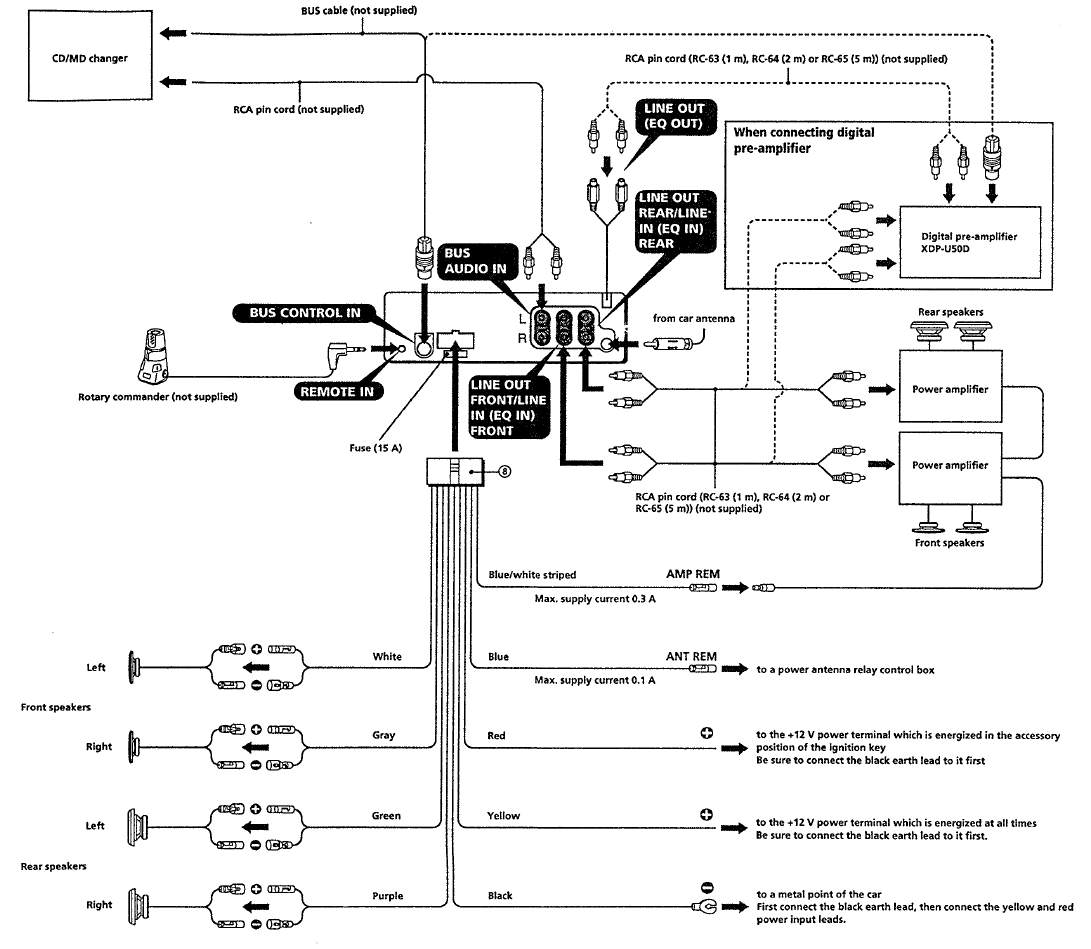 Pioneer Fh X721bt Wiring Diagram