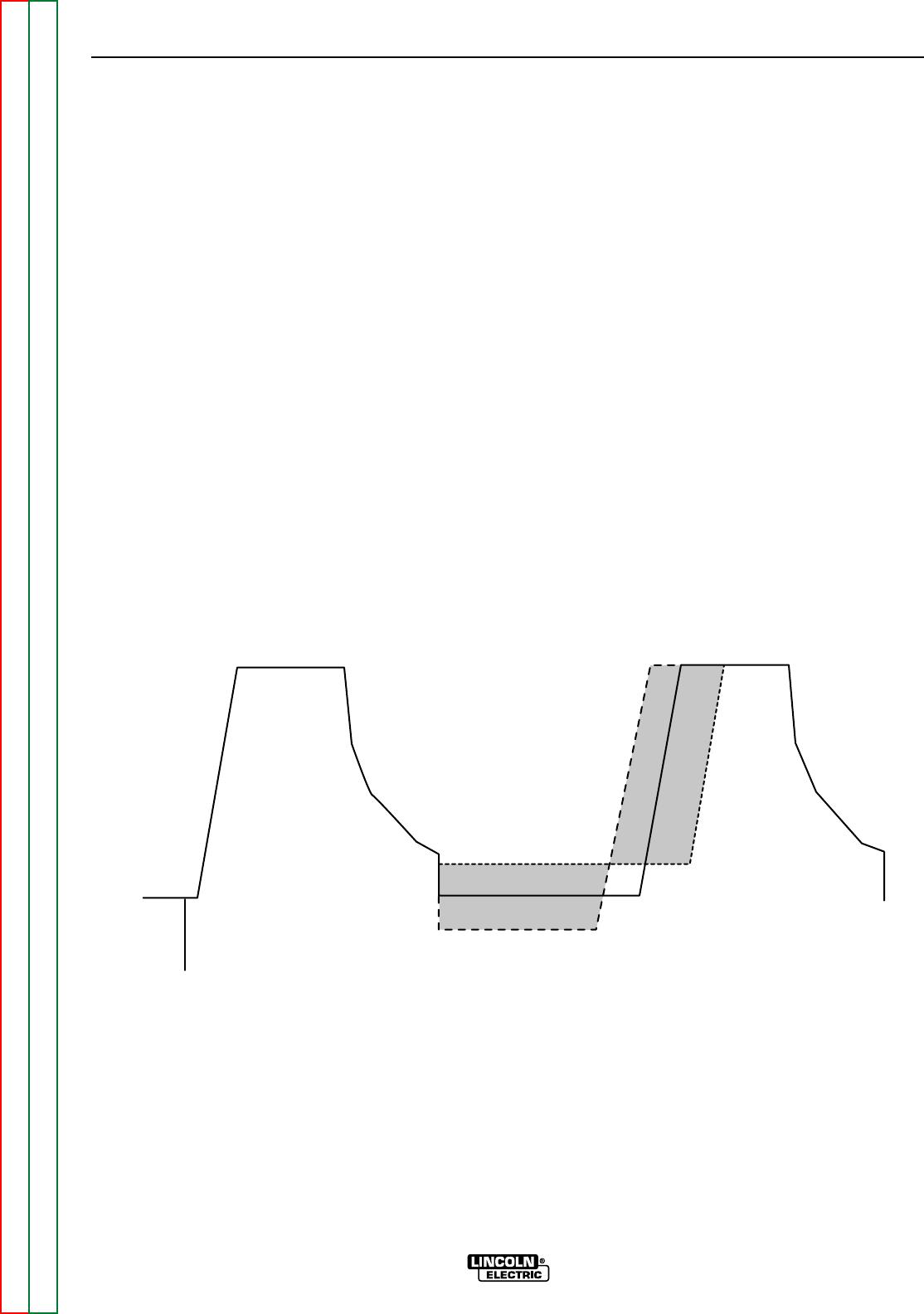 Redline Brake Controller Wiring Diagram