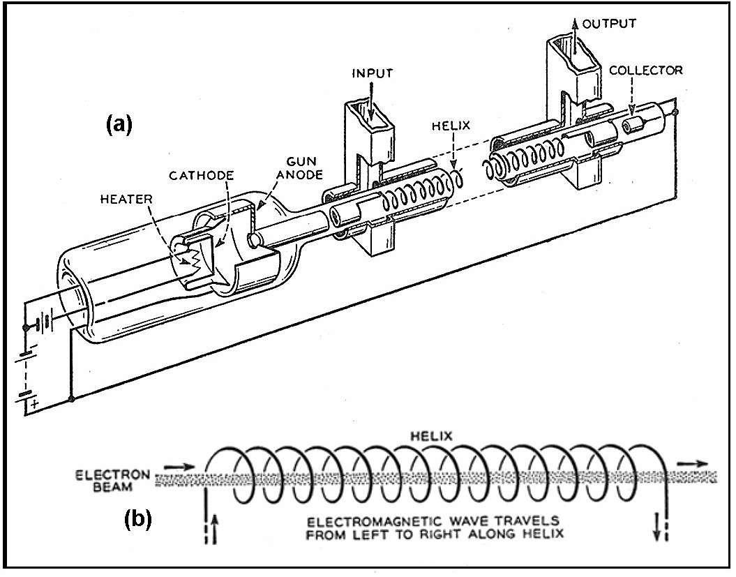 Taser Wiring Diagram