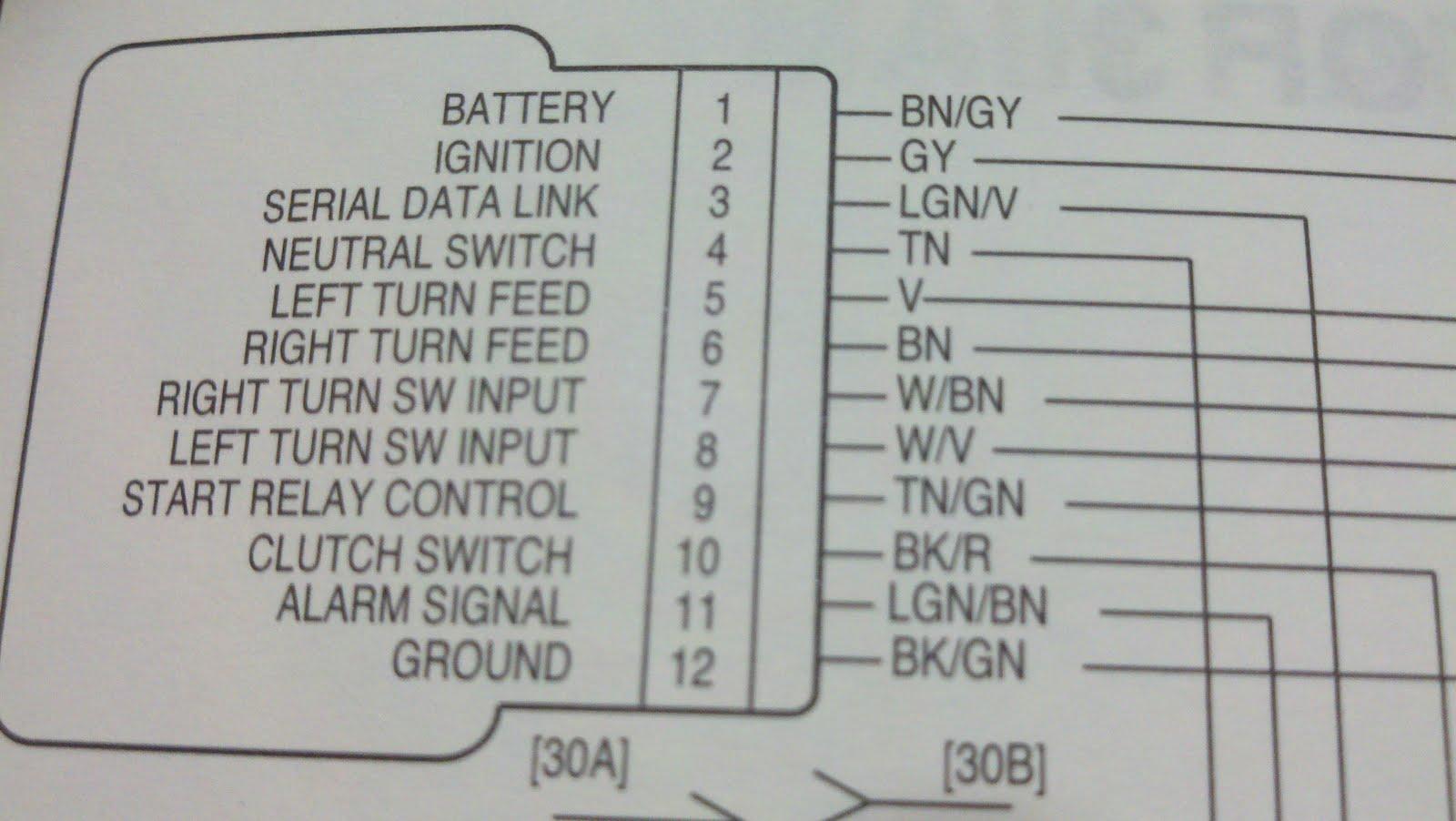 Teleflex Fuel Gauge Wiring Diagram