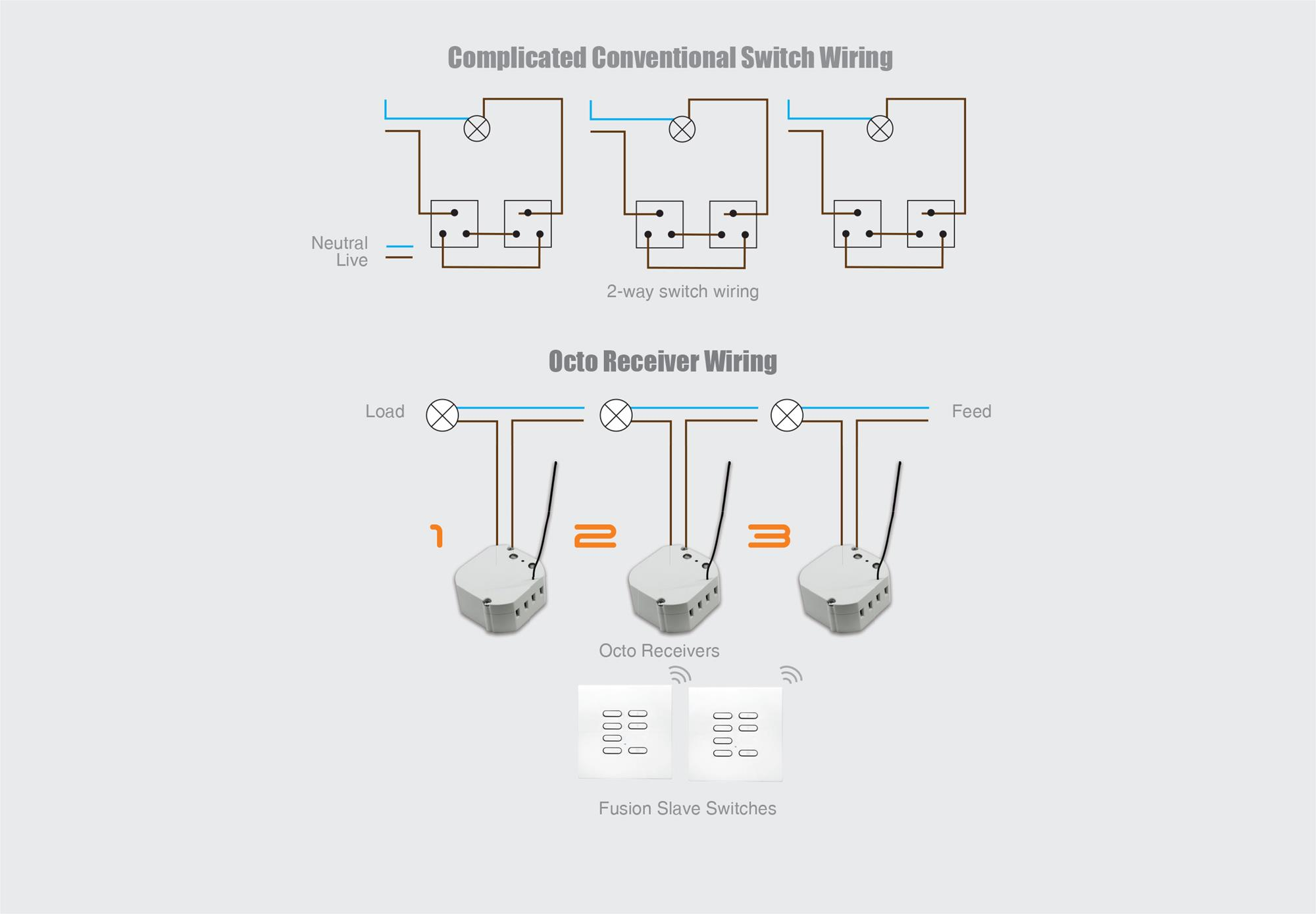 Trailing Edge Dimmer Wiring Diagram