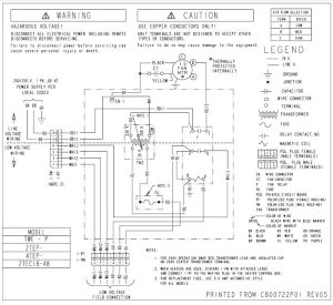 Trane Intellipak Wiring Diagrams