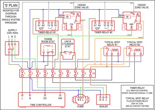 Viper V Wiring Diagram