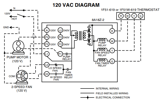 Wiring Diagram Ss125 Harley Motorcycle