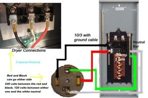 Wiring Diagram For 50amp 220volt Outlet