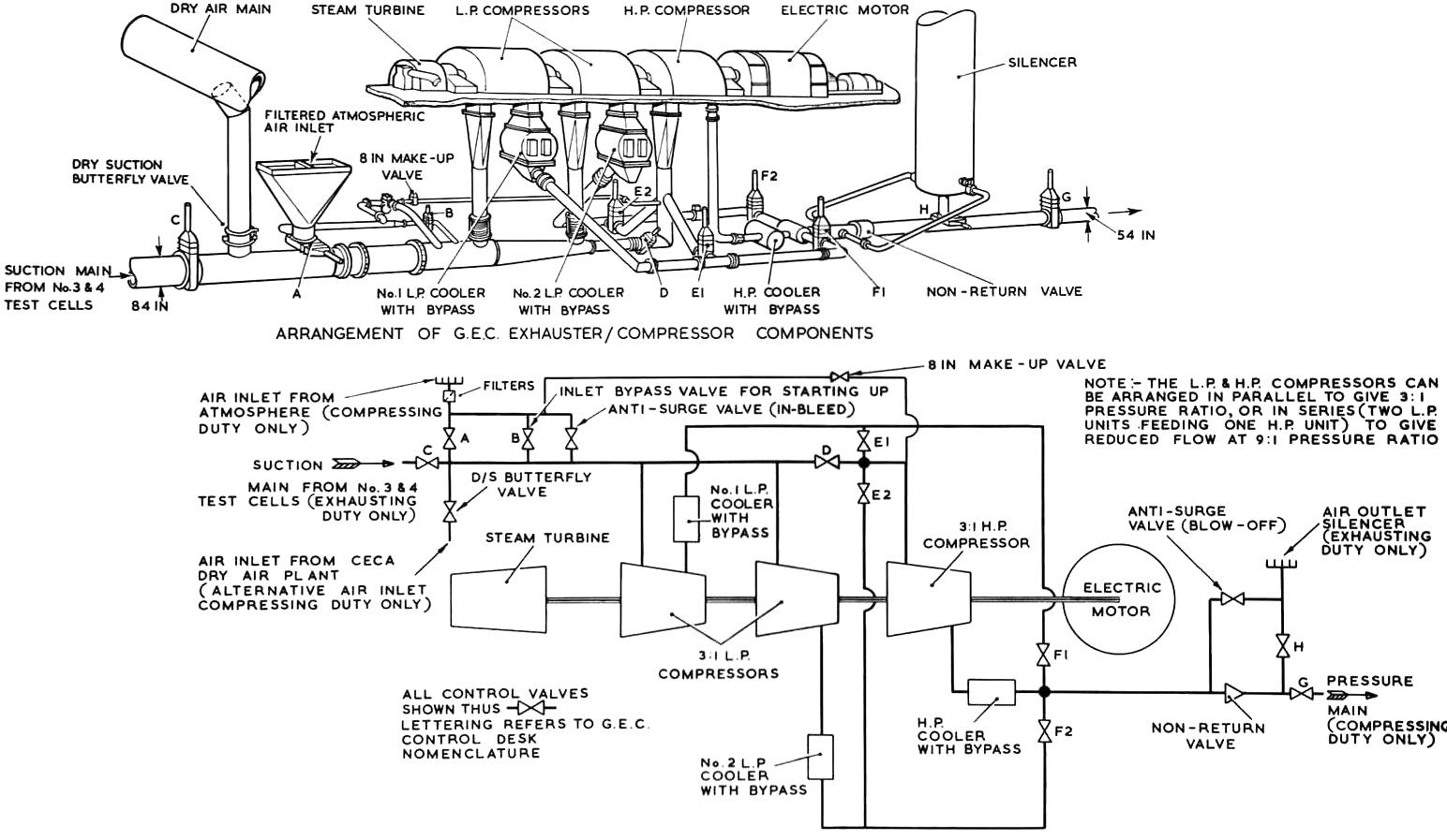 Wiring Diagram For Milbank U
