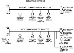 Wiring Diagram For Ryobi Table Saw Bts10