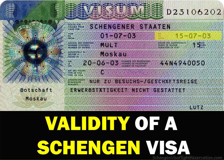Validity of a Schengen Visa