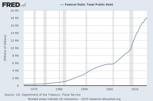 15 03 24 Presentation-National-Debt