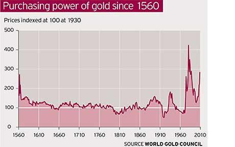 PF-gold-price_1494468c