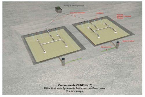 projet-steu-cunfin