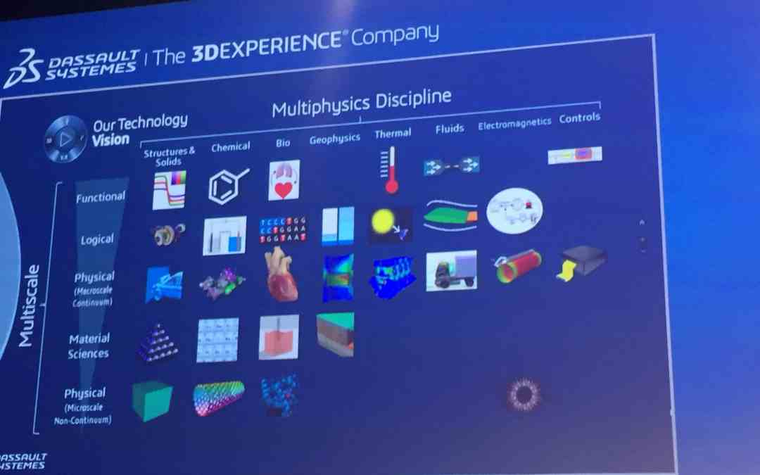 3DX Science aims to take users from atoms to systems