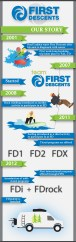 Concept Infographic for First Descents