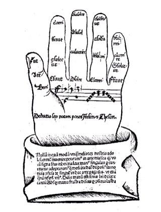 Main guidonienne dans le Sacedotale de Castellani de 1523