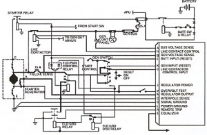 JITE v34n2  Using Functional Flow Diagrams to Enhance