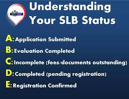 SLB Deadline
