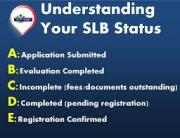 May 31, 2018 Deadline for SLB Application