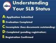 May 31, 2018 Deadline for SLB Application