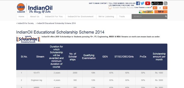 Indian Oil Scholarship for 10+2 engineering mbbs mba it students to support financially weak students who excel at studies