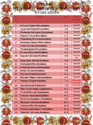 батьківськ_коміт_2019_2020