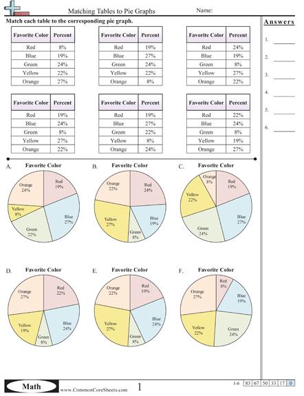 Constructing Circle Graphs Worksheets #2