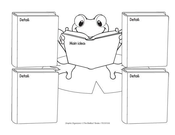 Main Idea Worksheets 2nd Grade #2
