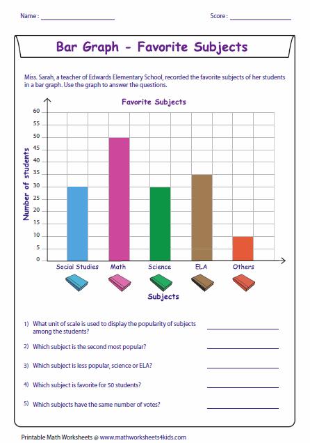 Making Bar Graphs Worksheets #1