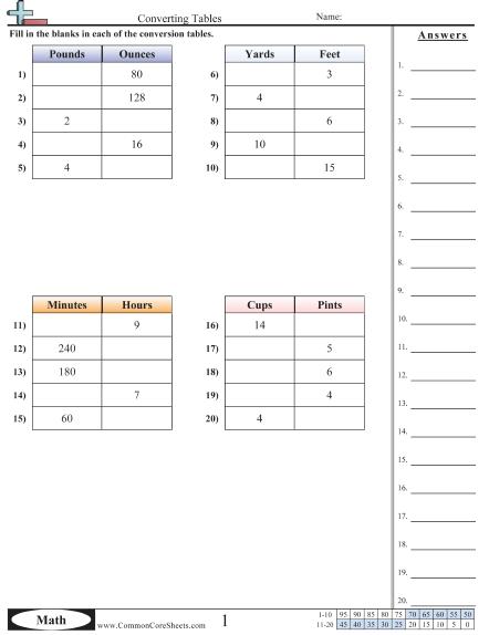 Math Conversions Worksheets #2