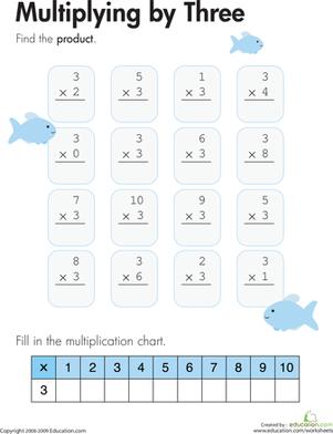 Multiplication Worksheets 3 #2