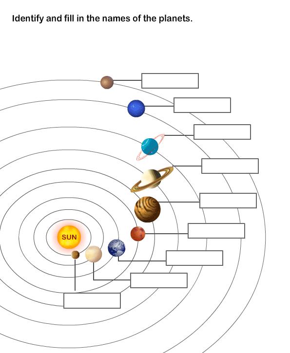 Planet Worksheets For Kids #1