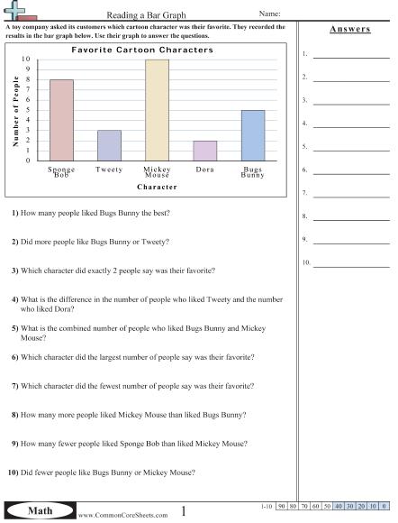 Reading Charts And Graphs Worksheets #5