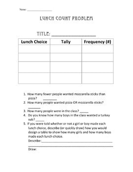 Reading Data Tables Worksheets #3