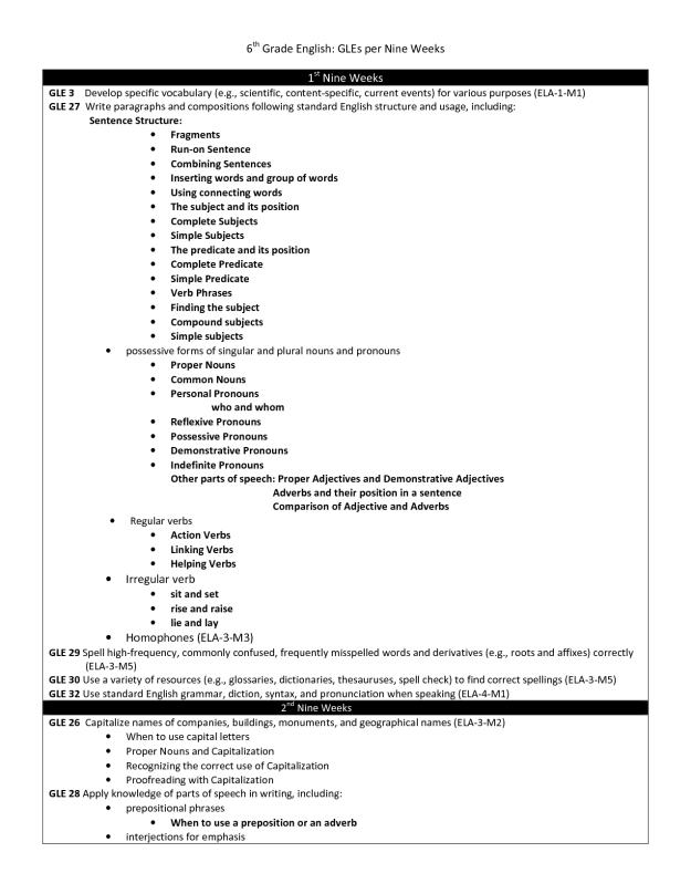 Sentence Building Worksheets 1st Grade