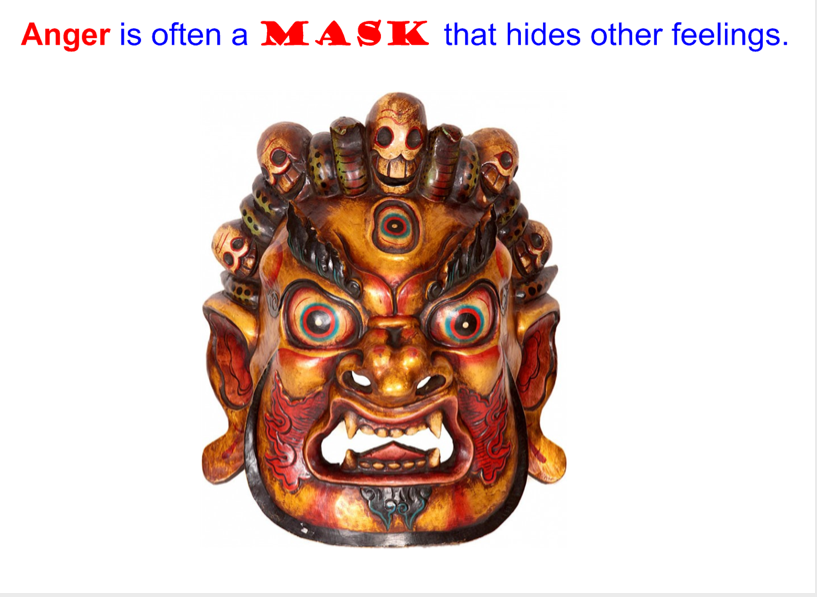 What s Behind the Angry Mask   aaeb3f2defa2