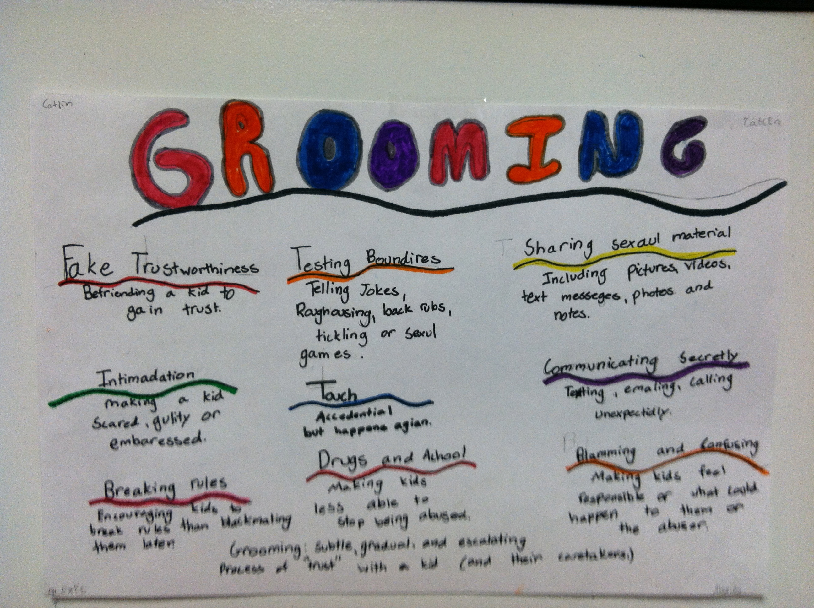 Teaching Kids To Recognize Grooming