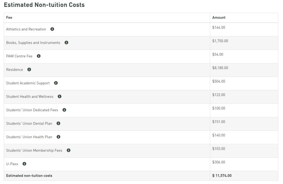 cost of living at university of Alberta