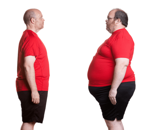 Health Effects of Overweight and Obesity