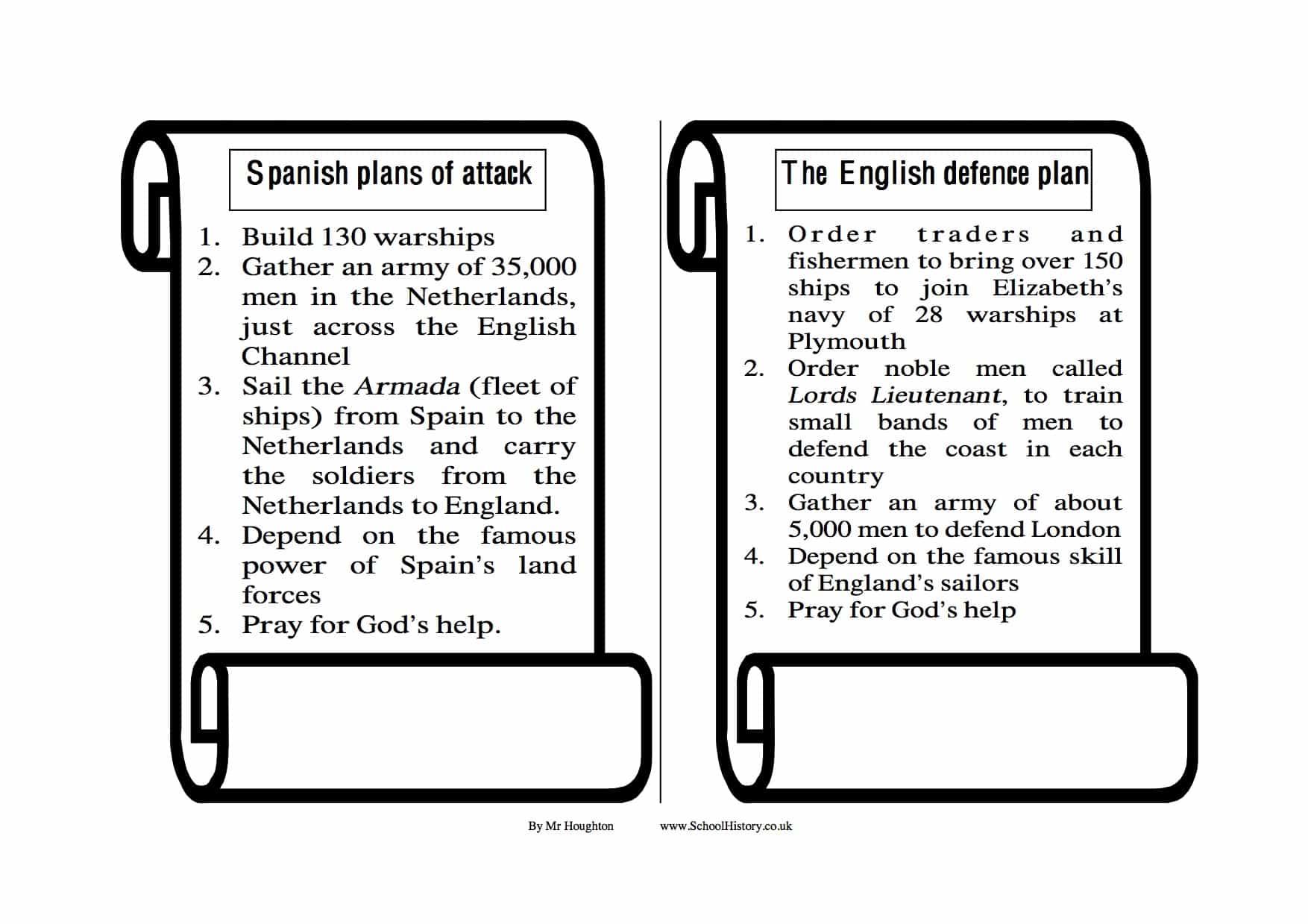 Spanish Armada Plans Worksheet