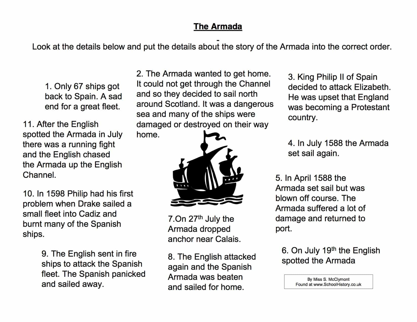 Spanish Armada Fact Sort Activity Worksheet