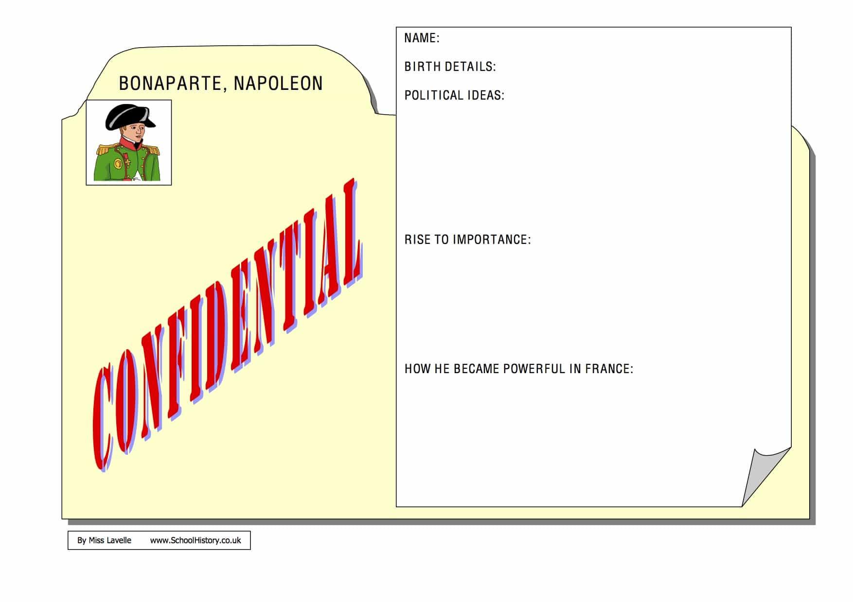 Napoleon Bonaparte Fact File