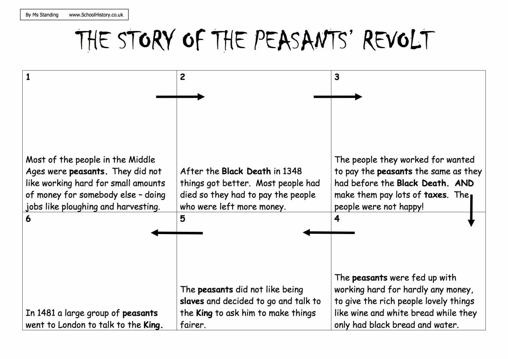 Middle Age Peasants Revolt Storyboard
