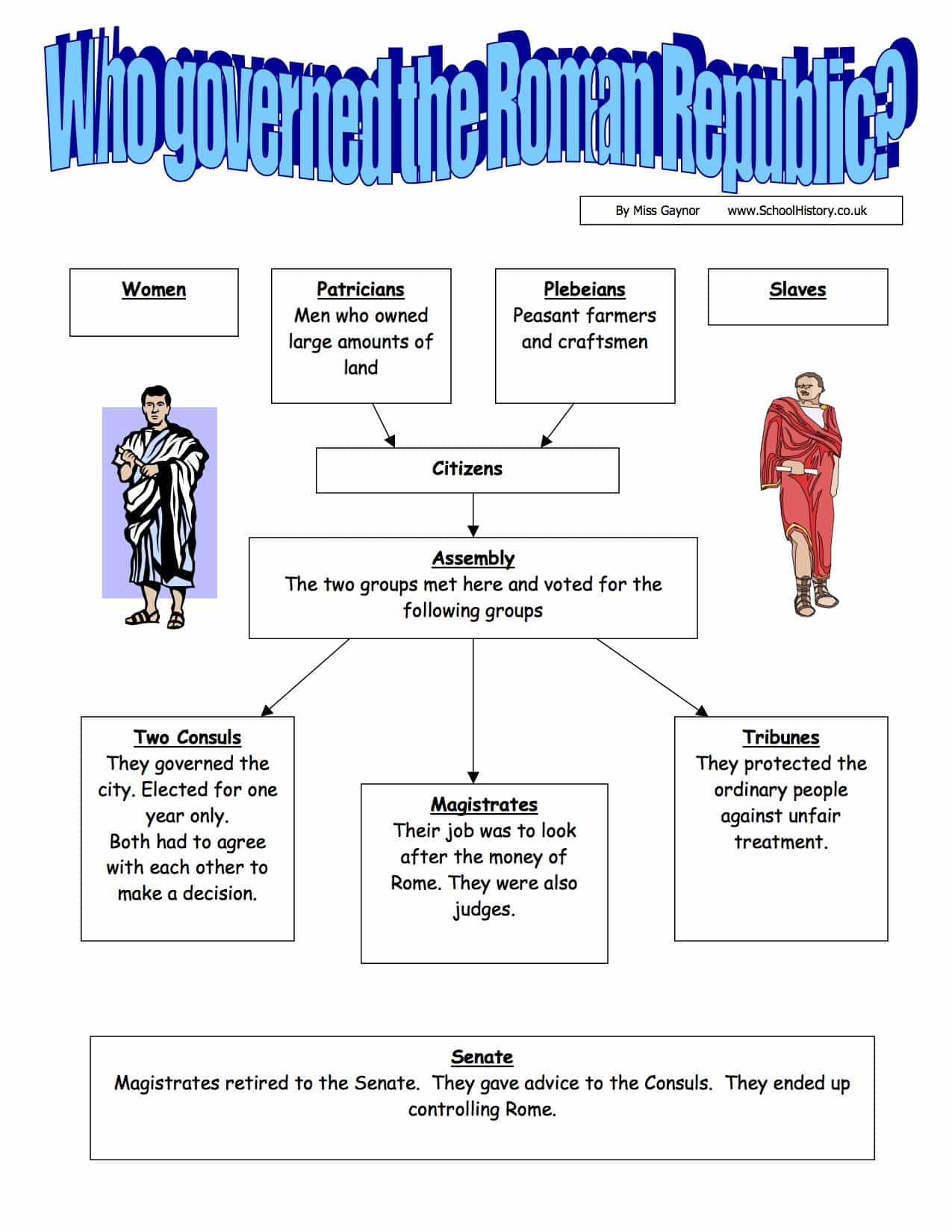 Who Governed the Roman Republic? | Year 7 PDF Worksheet