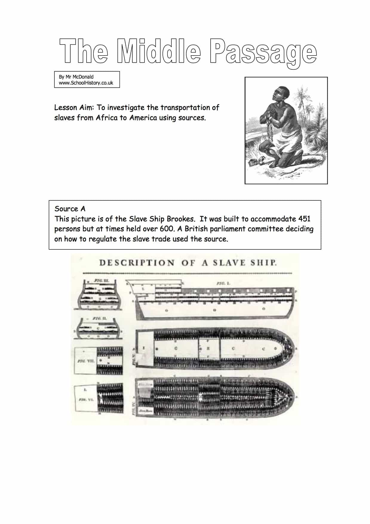 Transportation Of Slaves From Africa To America Worksheet