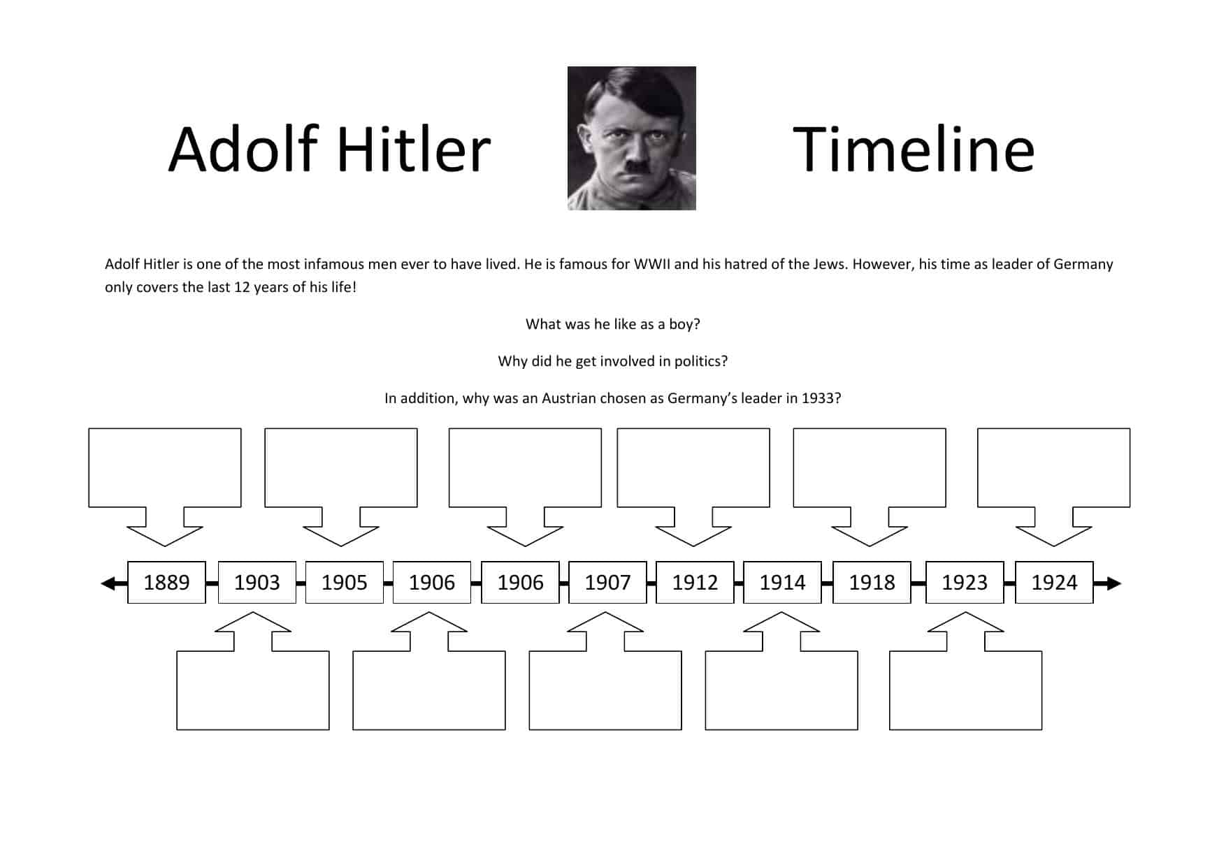 Timeline Of Hitler S Life Sen Worksheet
