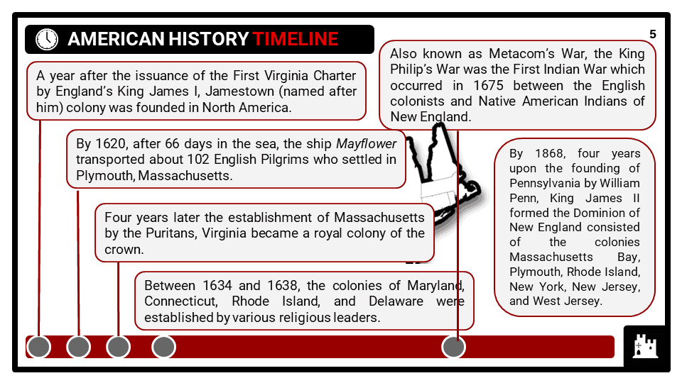 American History KS3 Teaching Resources | School History