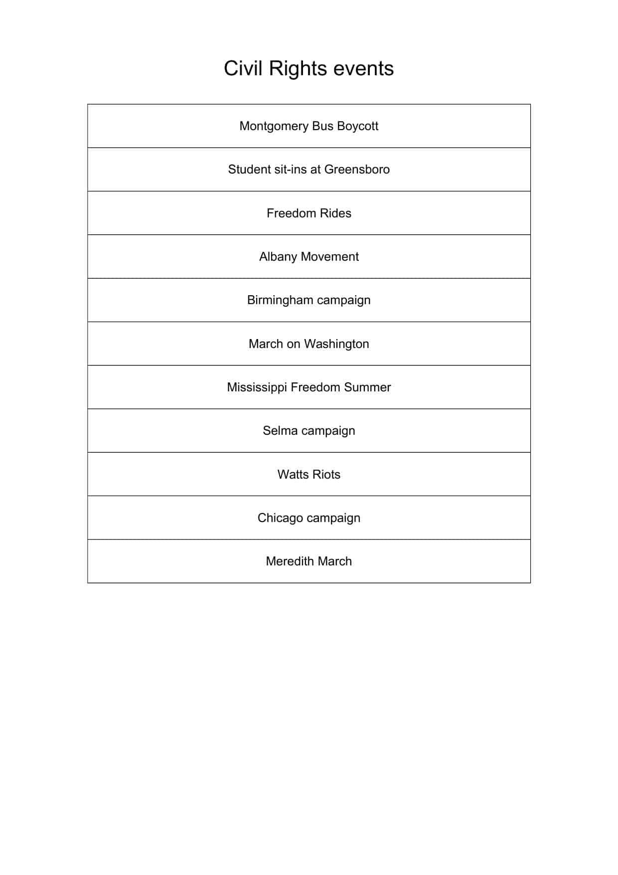 Civil Rights Events Timeline Worksheet