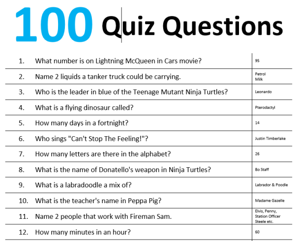100 Quiz Questions For Kids (Perfect for Road Trips ...