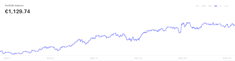 cryptocurrencies stock portfolio - school of freedom